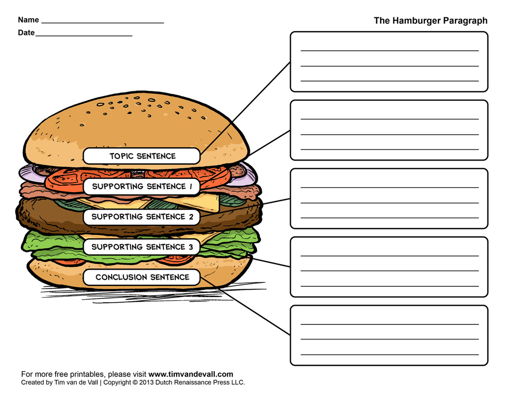 five paragraph essay graphic organizers